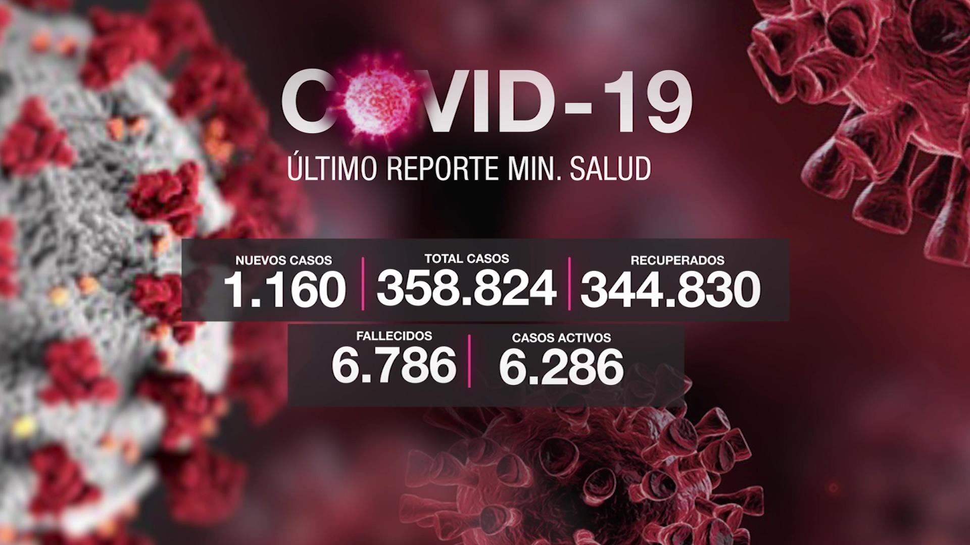 Panorama de la pandemia en Antioquia