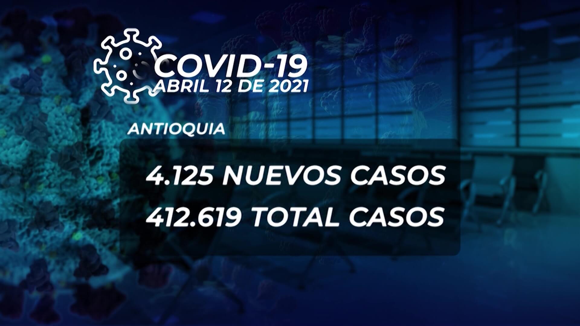 4.125 nuevos contagios hoy en Antioquia