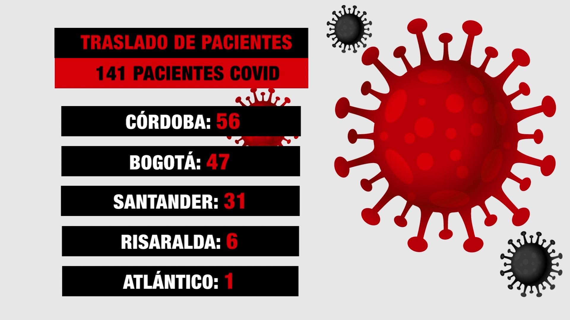 Van 141 pacientes remitidos a otras regiones del país