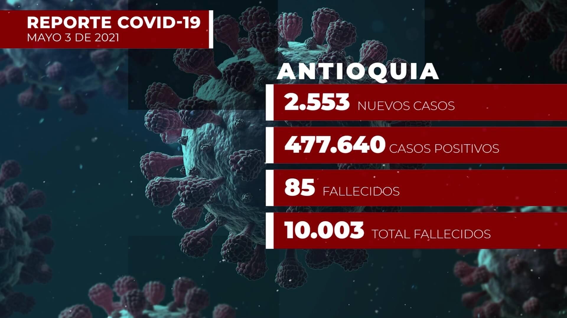Antioquia acumuló 10.003 fallecidos a causa del Covid-19