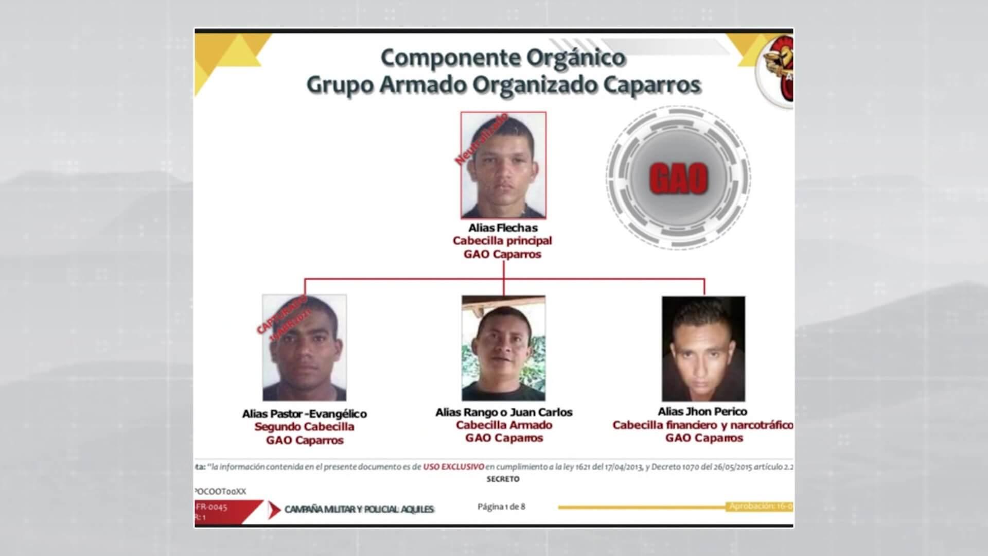 «Quieren revivir los caparros»: general Juvenal Díaz