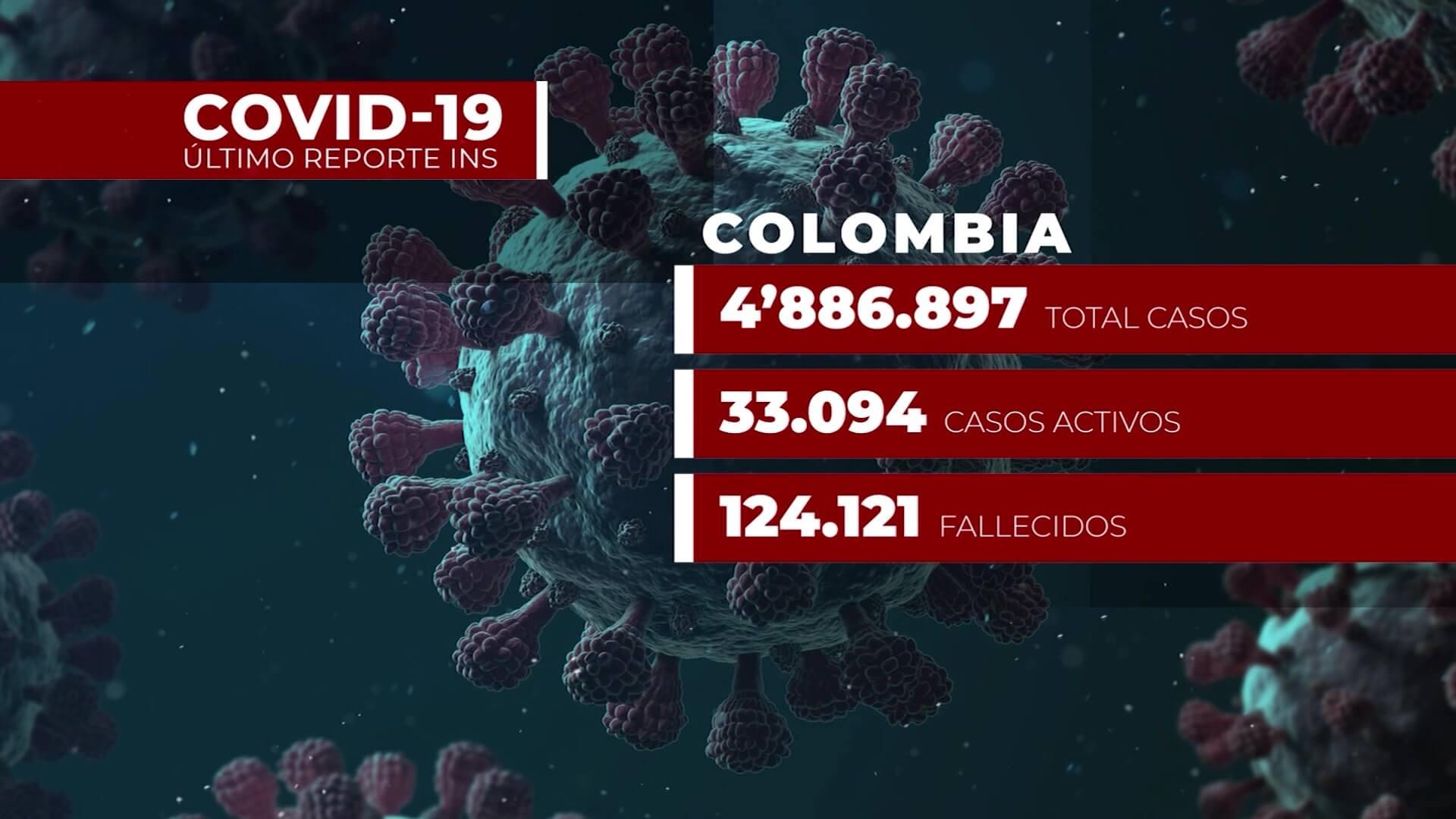 Menos de 3 mil contagios de Covid-19 en Colombia